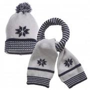описание вязания детских зимних шапок.